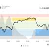 ジョギング11.4km・一色マラソンエントリー!