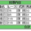 8/6(日)の複勝コロガシの予想。9時時点のオッズで1,200→12,500円