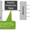 分岐予測実装に関する考察(1. 分岐予測する場所と、フェッチラインの考察)