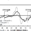 消費者物価指数(コアCPI、コアコアCPI、新指数)は「ほぼ水平」が「客観的説明」ではなく、アベノミクス以降上昇反転が「客観的説明」