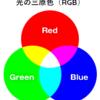 色の表現法―RGBとCMYKの違い