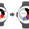 新型Apple Watchの発売日が遅れる3つの可能性