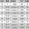 1球で敗戦投手-片山博