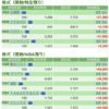 保有株式について(2021年3月19日)