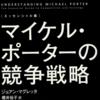 Ch_6 適合性 ー 戦略の増幅装置|『[エッセンシャル版]マイケル・ポーターの競争戦略』読解メモ #9