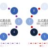 九星による運命数について、暦、レーシングカレンダー