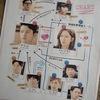 異常なはまり具合の韓国ドラマ。同居してるからこそ。