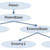 【UE4】RootComponent以外のCollisionを移動時の衝突判定に使う方法と問題点