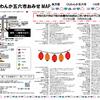 10月14日(日)お店map