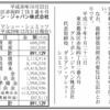 グルーポン・ジャパン株式会社 減資公告
