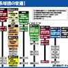 6月17日・日曜日 【れきしヒストリア:鉄道系球団の変遷】