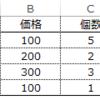 シート関数をVBA上で計算する - WorksheetFunctionオブジェクトの使い方