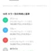 LINEスマート投資のワンコイン投資の取引額を5000円に変更した