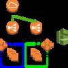 Terraform & Packer での運用におけるサーバの構成変更