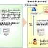 【NEW】年金分野でのマイナンバー制度の利用について