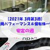 【株式】週間運用パフォーマンス&保有株一覧(2021.3.19時点) 安定の週