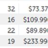 アルトリア(MO)2株の取引が課税扱いになっていたようです