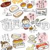 南瓜コロッケサンド(味噌マヨだれ)レシピ
