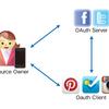 OAuthの仕組みとchrome拡張機能への利用