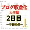 【2日目/中間報告】女子大学生のブログ初心者がはてなブログで収益5万円を稼ぐ!