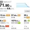 【完全無欠ファスティング編】6日目!100kg痩せるダイエットチャレンジ