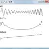 ヒルベルト変換で瞬間振幅と瞬間周波数