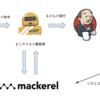 Hubot + Jenkins + Mackerelを利用したデプロイの見える化