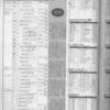ゲーメスト全一105 :1995年1月30日・2月15日号