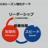 横浜F・マリノスが目指す物 (メディア向け説明書)