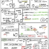 簿記きほんのき83【決算】費用の繰延べと翌期首の処理