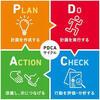 【初心者必見!】PDCAサイクルとは?成功する為に大切な4つを解説します。