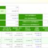 セゾン投信積み立て中止後の我が家の投信総額と6月の実績