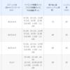 2018 シマノ 18エクスセンス CI4+の予約発売日や情報まとめ!