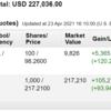 米国株投資状況 2021年4月第4週