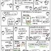 簿記きほんのき57【仕訳】株式の発行
