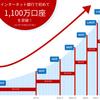【楽天銀行】預金残高6兆円突破。ネット銀行初となる口座数も1,100万超え。
