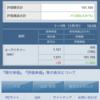株(9381AITなど)の最新損益を公開中!!