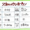 "Eテレ「オイコノミア〜""評判""のレストランを作る!経済学〜」を観て、どうなる?又吉さんのカレー屋。"