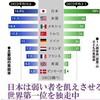 金子勝×室井佑月:閉塞する日本経済と強まる安倍総理の独裁