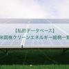 【私的データベース】米国株クリーンエネルギー銘柄一覧