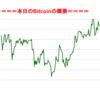 ■途中経過_2■BitCoinアービトラージ取引シュミレーション結果(2017年9月27日)