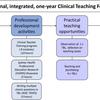 長期的な教員養成プログラム:教育文化の支援