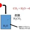 実は液体の二酸化炭素は存在する 1気圧だと存在できないだけで...