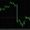 ドル円、崩れる!