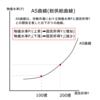 労働市場とAS曲線とは?-大学生の視点で理解するマクロ経済学