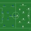 【間延びとトランジション】Premier League14節 エバートン vs アーセナル