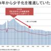 日本政府が「少子化を推奨」していたという事実、知ってます?