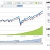 100円から始める米国株投資1 「eMAXIS Slim 米国株式(S&P500)」の魅力をさくっと解説