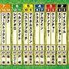🏇競馬🏇日本ダービー 予想大公開!!   実は皐月賞も行ってきました