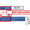 文部科学省:デジタル教科書を2019年4月1日から正式な教科書へ
